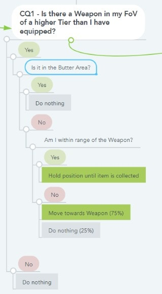 Extract of early mindmap for Butter Royale AI